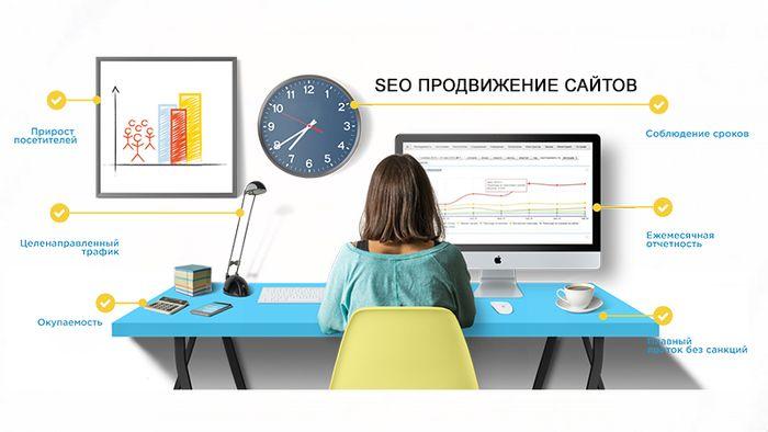 Что дает seo продвижение сайтов как на андроиде сделать сайт